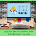 Открытие бизнеса по франшизе – виды франшиз и их суть