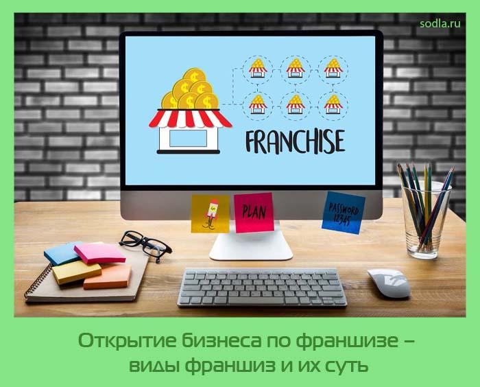 Открытие бизнеса по франшизе